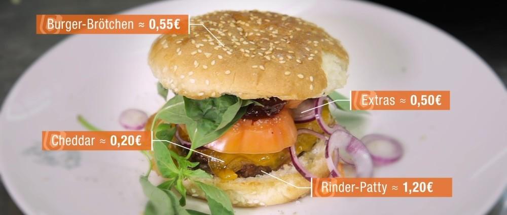 Kosten_Burger-aufschlagskalkulation
